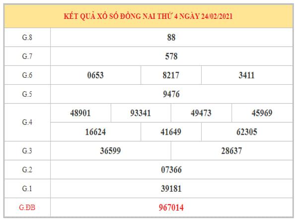 Phân tích KQXSDN ngày 3/3/2021 dựa trên kết quả kỳ trước