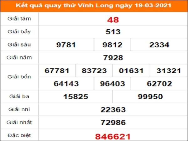 Quay thử xổ số Vĩnh Long ngày 19/3/2021