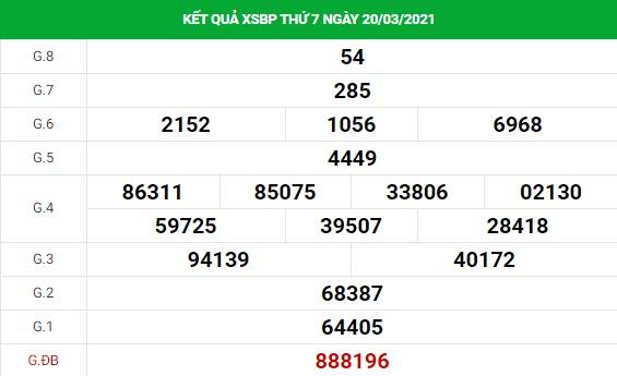 Phân tích kết quả XS Bình Phước ngày 27/03/2021