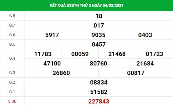 Phân tích kết quả XS Bình Thuận ngày 11/03/2021