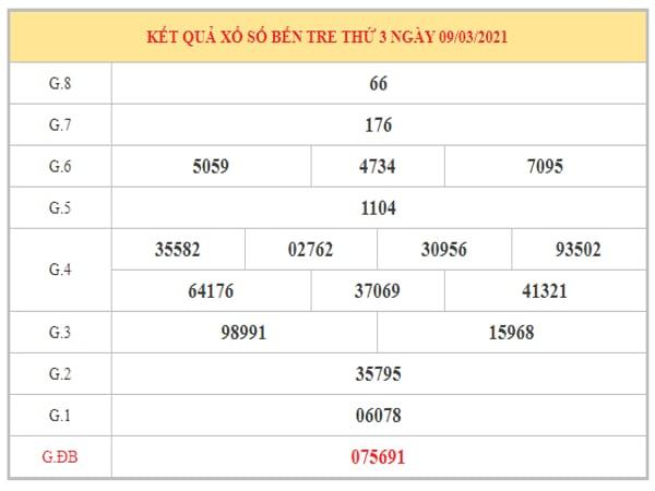 Phân tích KQXSBT ngày 16/3/2021 dựa trên kết quả kỳ trước