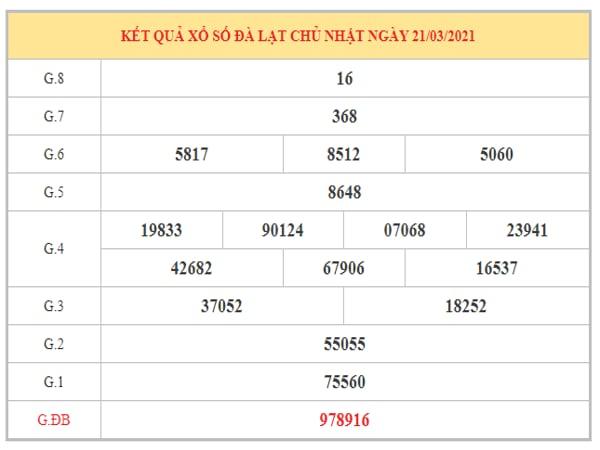 Phân tích KQXSDL ngày 28/3/2021 dựa trên kết quả kì trước