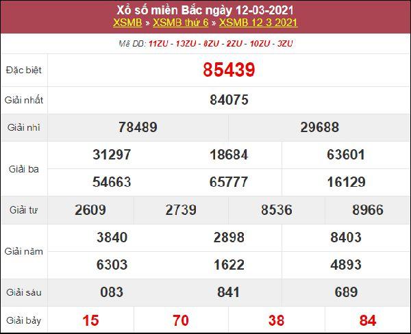Phân tích XSMB 13/3/2021 thứ 7 tỷ lệ lô về cao nhất