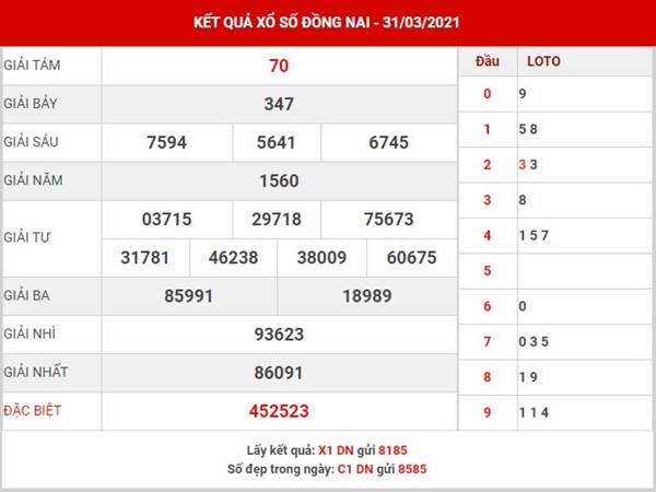 Phân tích KQXS Đồng Nai thứ 4 ngày 7/4/2021