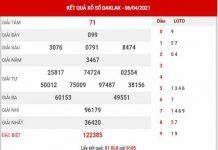 Phân tích XSDLK ngày 13/4/2021 - Phân tích đài xổ số Đắk Lắk thứ 3