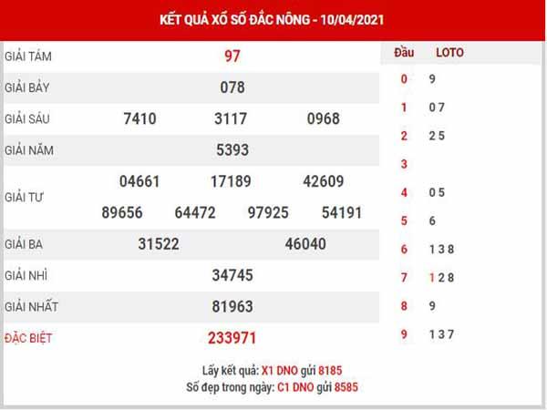 Phân tích XSDNO ngày 17/4/2021 - Phân tích KQ Đắk Nông thứ 7 chuẩn xác
