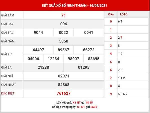 Phân tích XSNT ngày 23/4/2021 - Phân tích KQ Ninh Thuận thứ 6 chuẩn xác