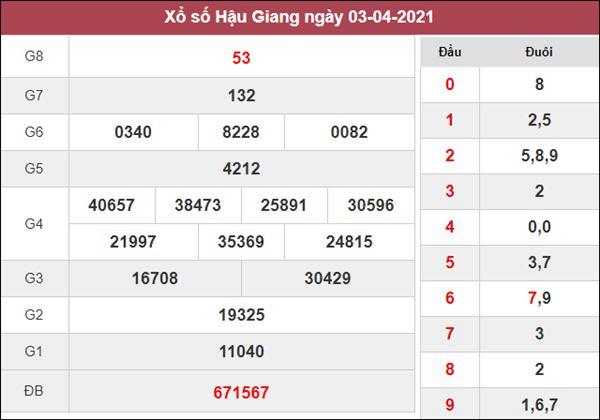 Phân tích XSHG 10/4/2021 chốt lô VIP Hậu Giang thứ 7