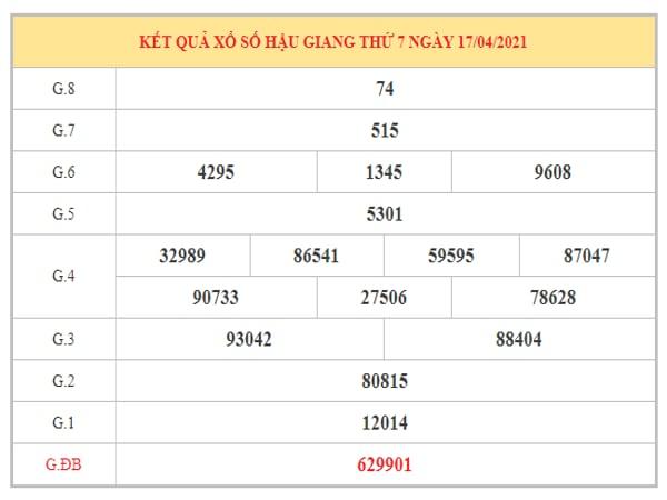 Phân tích KQXSHG ngày 24/4/2021 dựa trên kết quả kì trước
