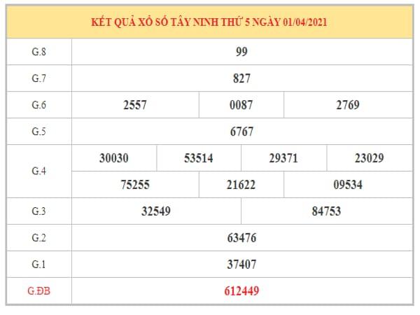 Phân tích KQXSTN ngày 8/4/2021 dựa trên kết quả kì trước
