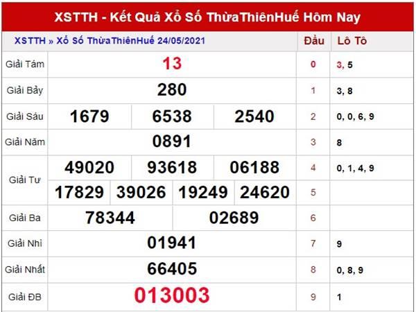 Phân tích sổ xố Thừa Thiên Huế thứ 2 ngày 31/5/2021