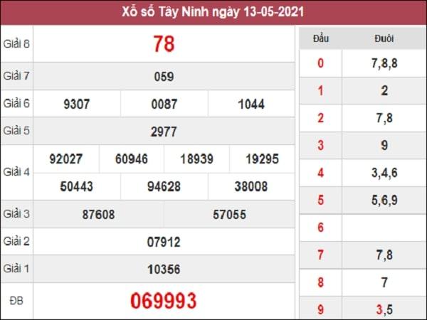 Phân tích XSTN 20/5/2021