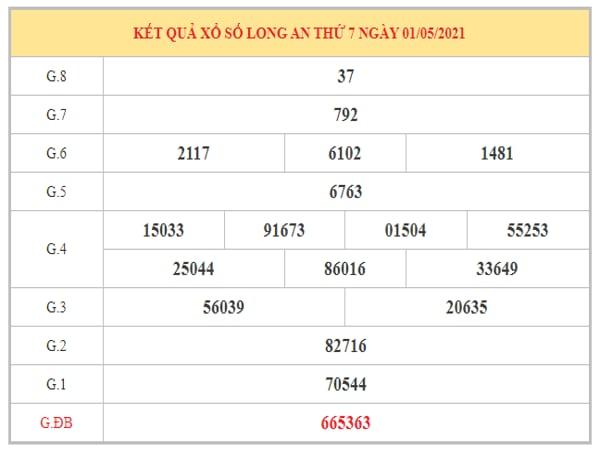 Phân tích KQXSLA ngày 8/5/2021 dựa trên kết quả kì trước
