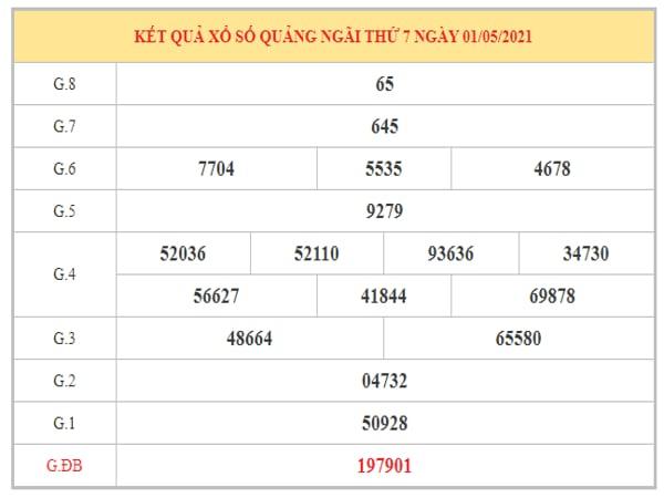 Phân tích KQXSQNG ngày 8/5/2021 dựa trên kết quả kì trước