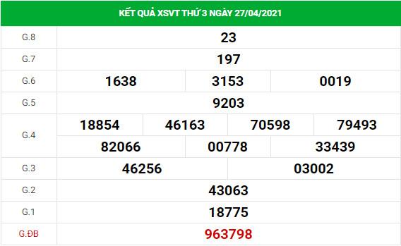 Phân tích XSVT 4/5/2021 hôm nay thứ 3 đầy đủ chính xác