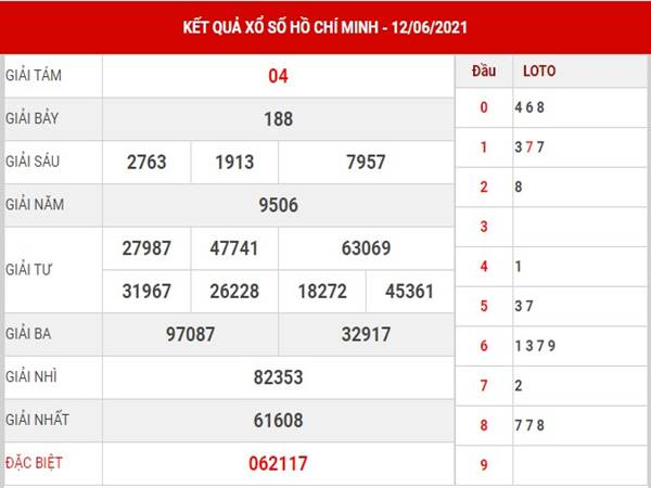 Phân tích kết quả xổ số Hồ Chí Minh thứ 2 ngày 14/6/2021