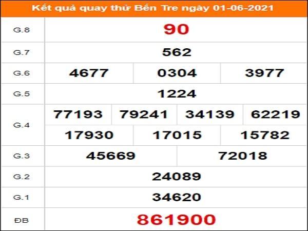 Quay thử xổ số Quảng Nam ngày 1/6/2021