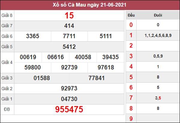 Phân tích XSCM 28/6/2021 thứ 2 cùng chuyên gia