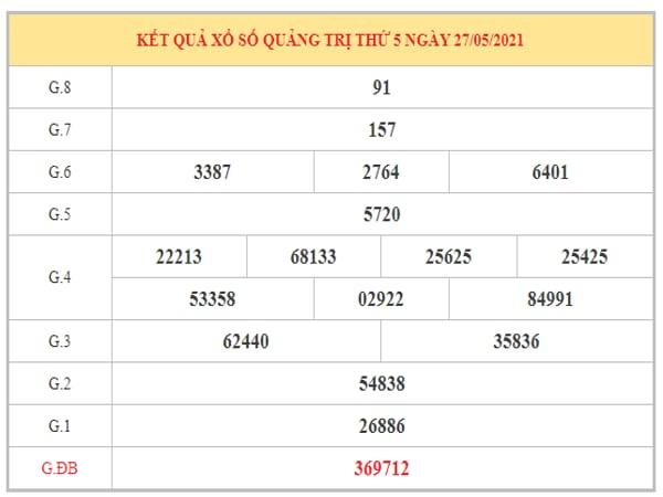Phân tích KQXSQT ngày 3/6/2021 dựa trên kết quả kì trước
