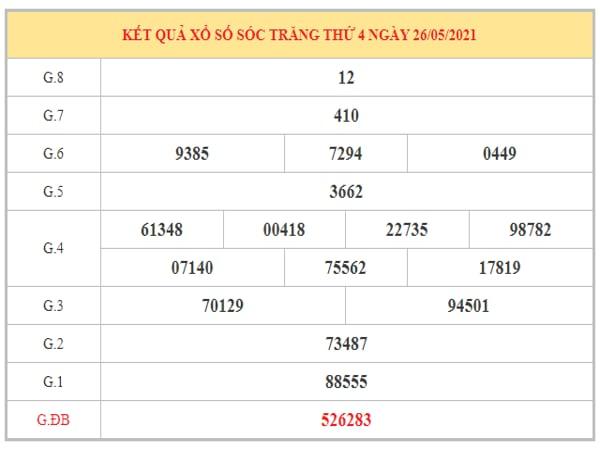 Phân tích KQXSST ngày 2/6/2021 dựa trên kết quả kì trước