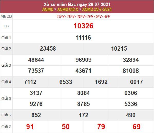 Phân tích XSMB 30/7/2021 chốt cặp số đẹp siêu chuẩn xác