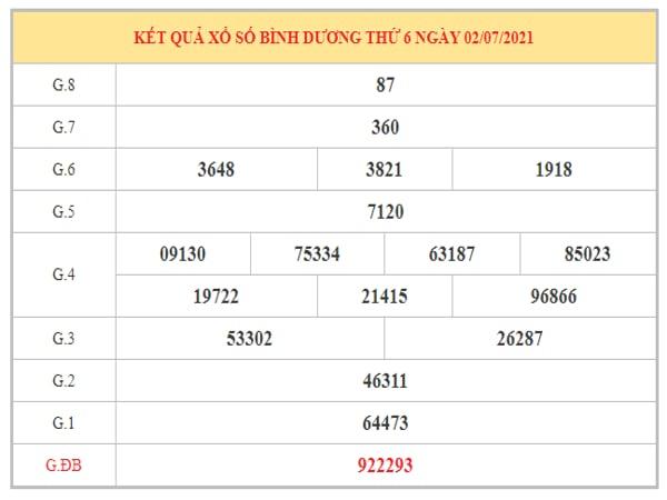 Phân tích KQXSBD ngày 9/7/2021 dựa trên kết quả kì trước
