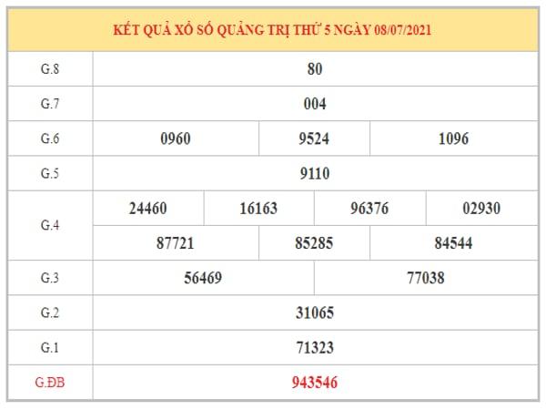 Phân tích KQXSQT ngày 15/7/2021 dựa trên kết quả kì trước