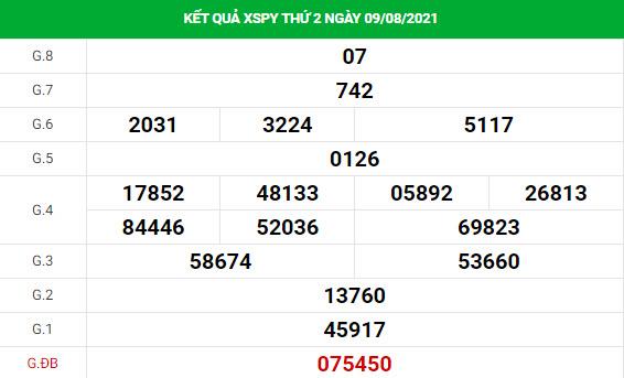 Phân tích XSPY ngày 16/8/2021 hôm nay thứ 2 chính xác