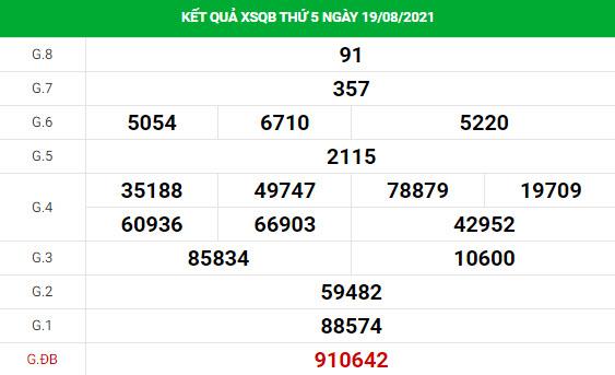 Phân tích XSQB ngày 26/8 hôm nay thứ 5 chính xác