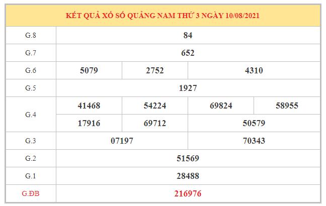 Phân tích KQXSQNM ngày 17/8/2021 dựa trên kết quả kì trước