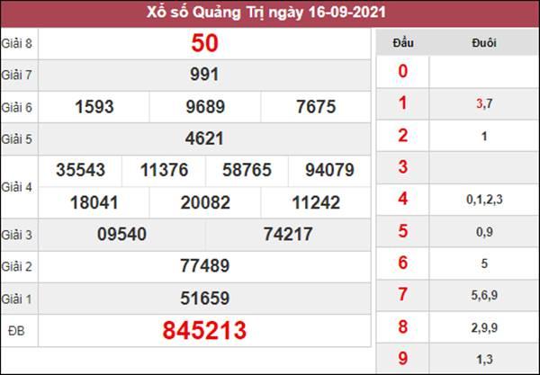 Phân tích XSQT 23/9/2021 chốt KQXS Quảng Trị thứ 5