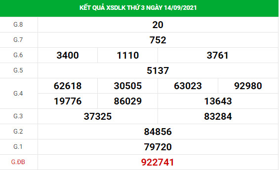 Phân tích XSDLK ngày 21/9 hôm nay thứ 3 chuẩn xác