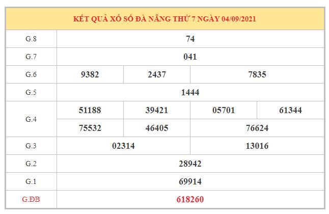 Phân tích KQXSDNG ngày 8/9/2021 dựa trên kết quả kì trước