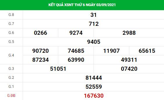 Phân tích XSNT ngày 10/9 hôm nay ngày thứ 6 chuẩn xác