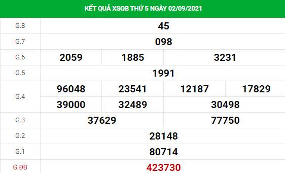 Phân tích XSQB ngày 9/9 hôm nay ngày thứ 5 chuẩn xác