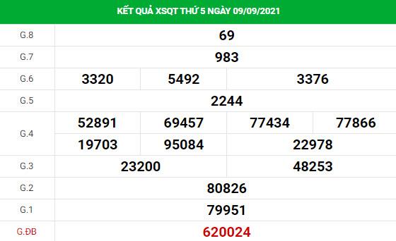 Phân tích xổ số Quảng Trị 16/9/2021 thứ 5 hôm nay chuẩn xác
