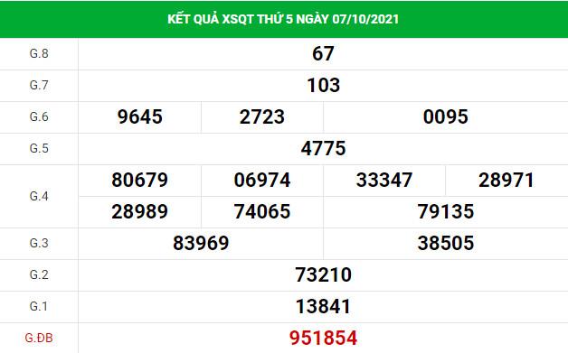 Phân tích xổ số Quảng Trị 14/10/2021 thứ 5 hôm nay chuẩn xác